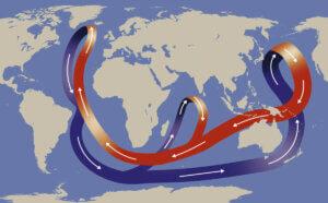 Meeresströmungen lassen das Wasser auf dem ganzen Planeten zirkuklieren